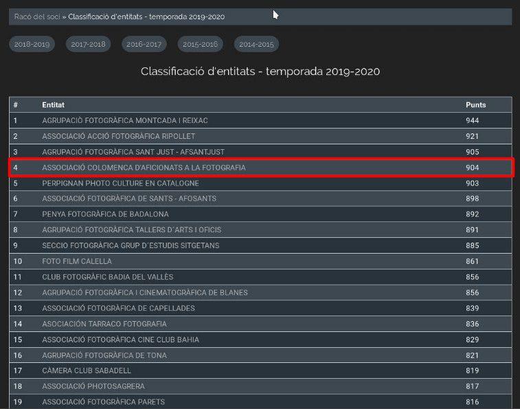 Clasificación-entidades-Liga-FCF-2020-2